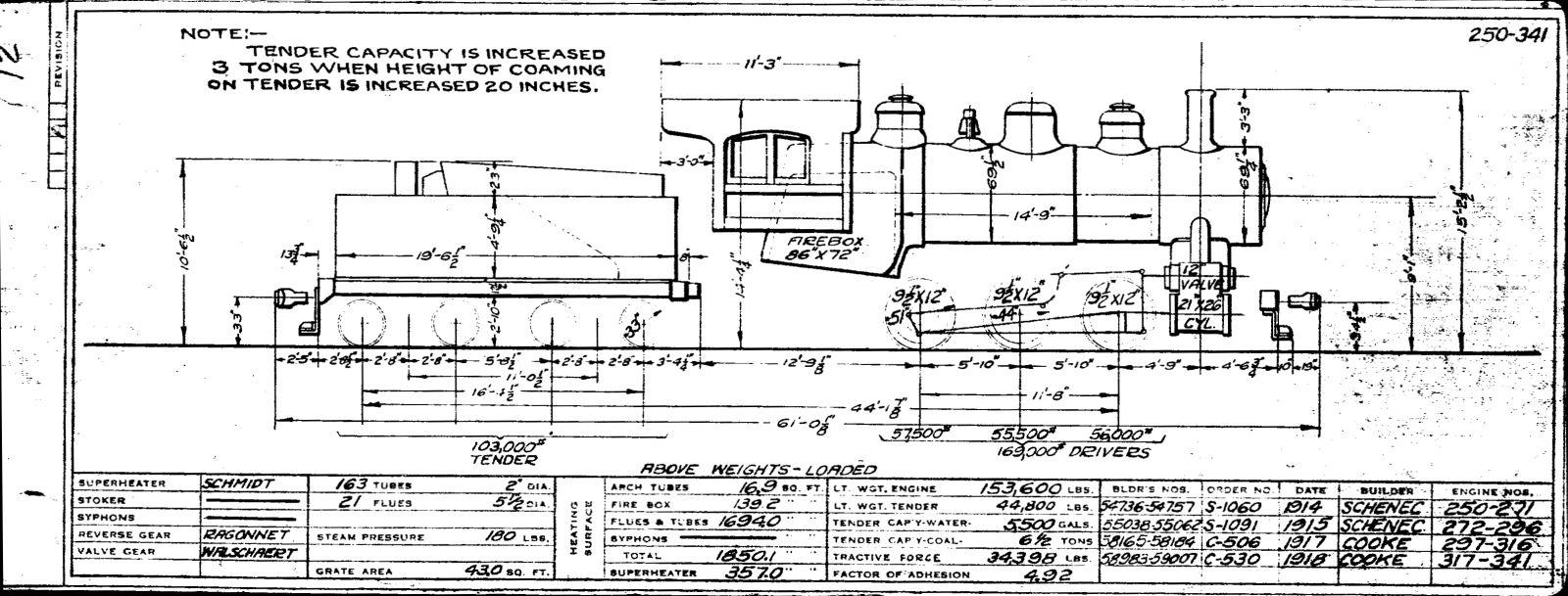 Page 18 - Locomotives 541-598. Page 19 - Locomotives 641-644. Page 20 -  Locomotives 651-670, 671-730