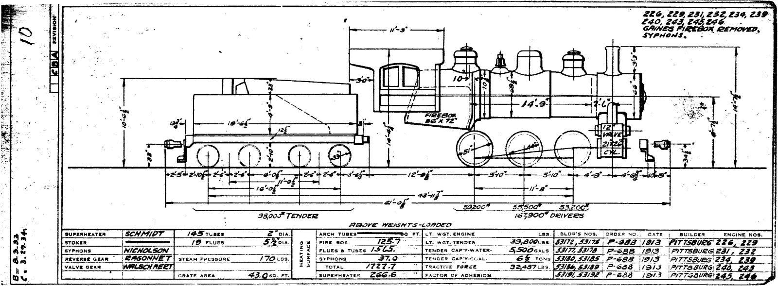 13 - locomotives 641-644 14 - locomotives 651-670, 671-730 15 - locomotives  731-739, 741-785 16 - locomotive 798 17 - locomotives 941-957, 959-993