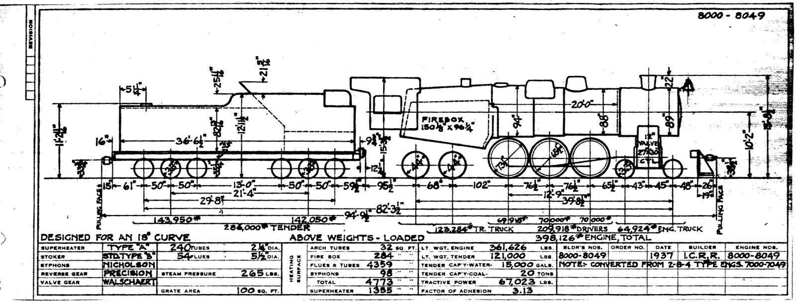 81 - Locomotive 9202 82 - Locomotives 10000-10003 83 - Locomotives C&IW  801, 802 84 - Locomotives C&IW 803, 804