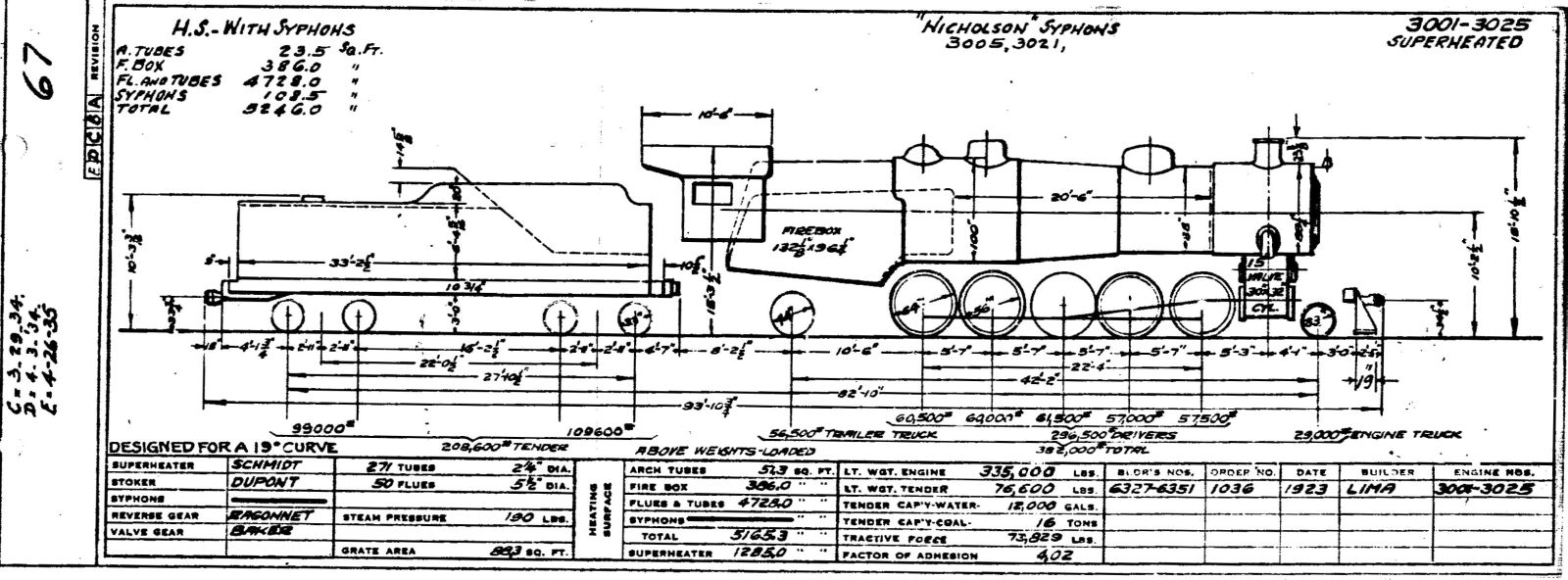 50 - locomotive 3331 51 - locomotives 3330,3334 52 - locomotives 3333 53 -  locomotives 3332 54 - locomotives 3335, 3336 55 - locomotive 3320